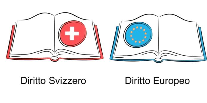 Europa & Ticino