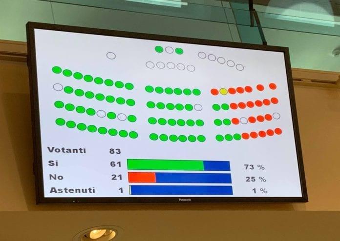 PRIMA I NOSTRI - Esteso al settore sanitario privato!