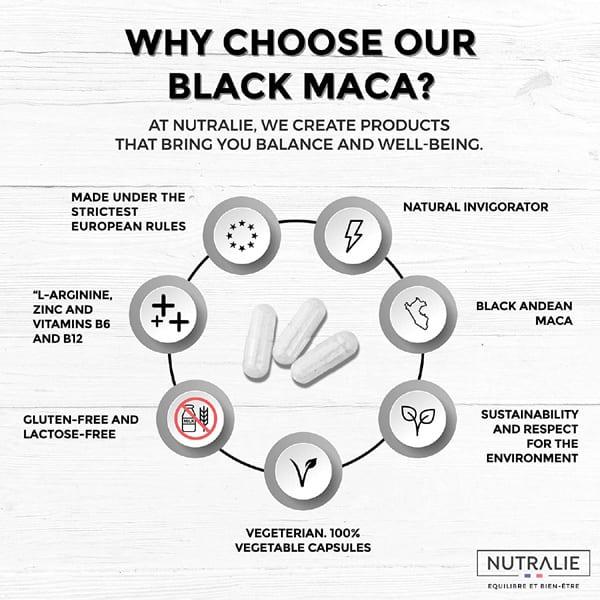 BLACK MACA COMPLEX - TIRESIDENTI