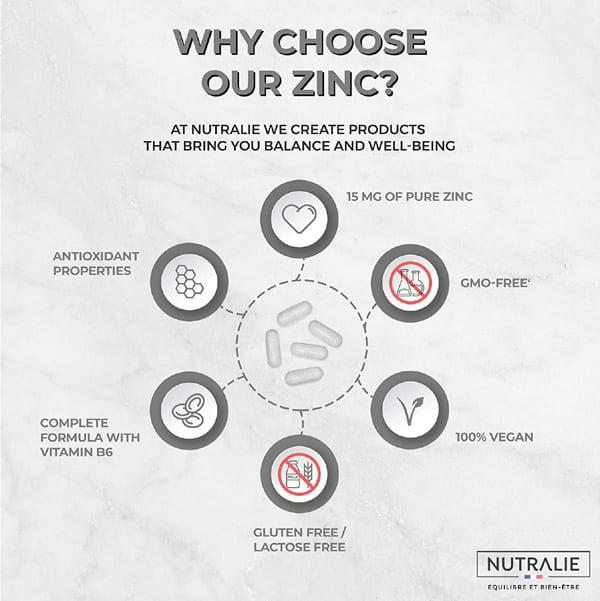 ZINCO ELEMENTS: alto dosaggio, puro con Zinco Citrato e Vitamina B6 alto assorbimento.