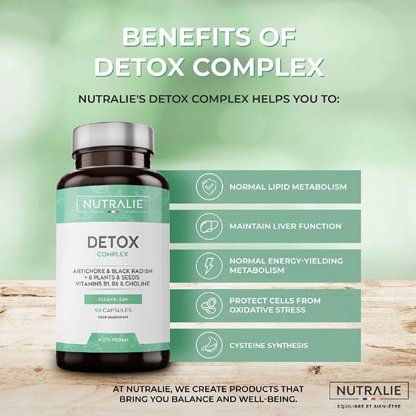 DETOX COMPLEX: Fegato | Piano Detox Dimagrante e Antiossidante - TIResidenti
